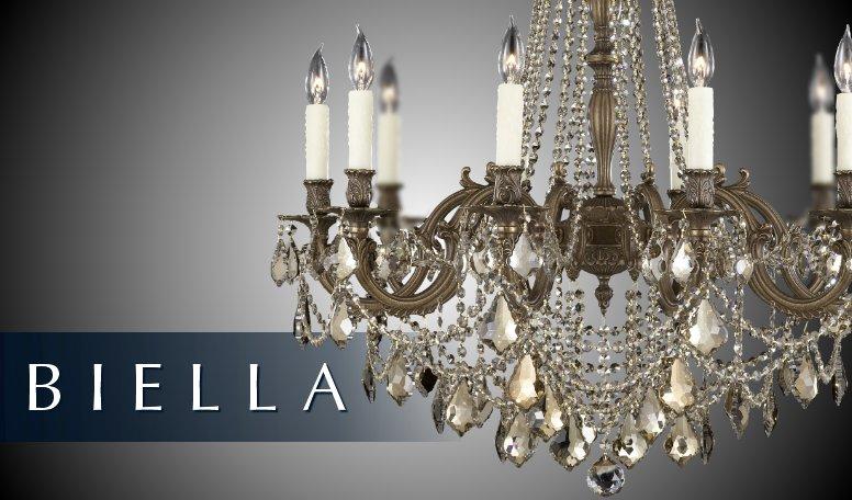 BIELLA Collection